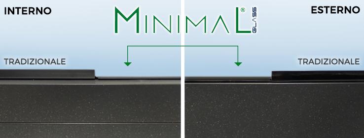 Minimal Glass applicazione